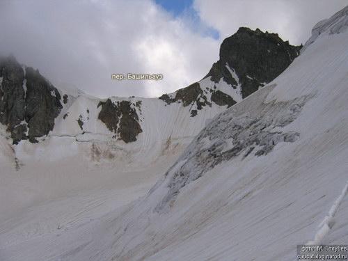 Башильауз, перевал