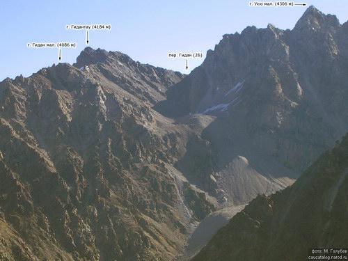 Гидан, перевал