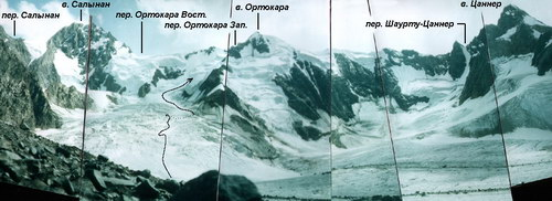 Ортокара западный, перевал