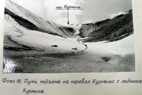 Курмычи, перевал