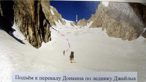 Донкина, перевал