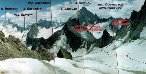 Ласхедар, вершина