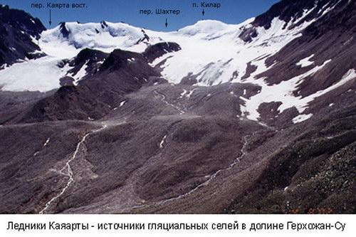 Шахтер, перевал