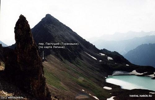 Гийбашкёль, озеро