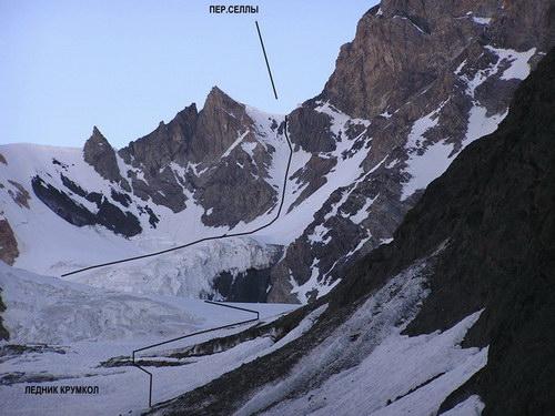 Крумкол, ледник