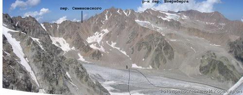 Семёновского, перевал