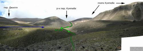 Кумтюбе, перевал
