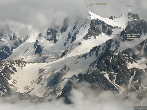 Суллуколбаши, вершина