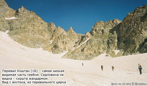Коштан, перевал