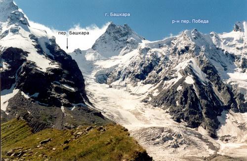 Башкара, ледник
