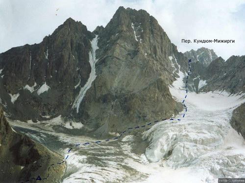 Кундюм-Мижирги, ледник