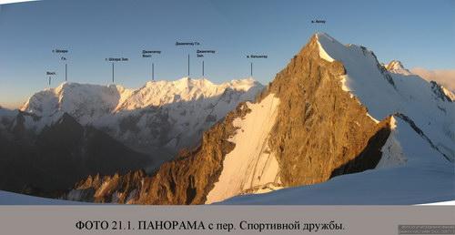 Семёновского пик, вершина