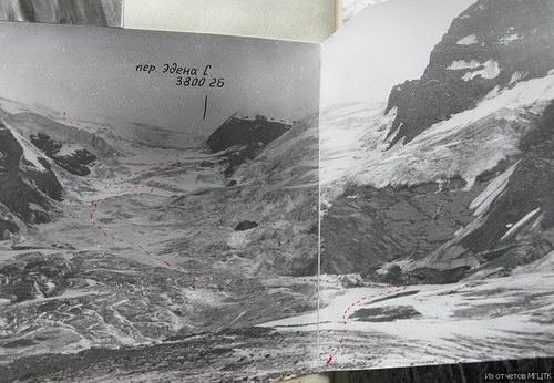 Штулу, ледник