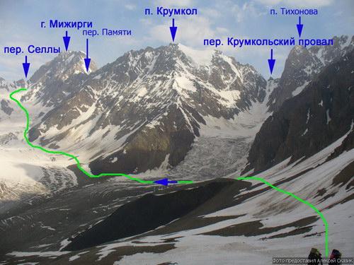 Тихонова пик, вершина