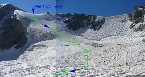 Подольский, перевал