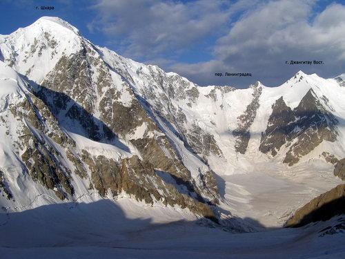 Сандро Седловина, перевал