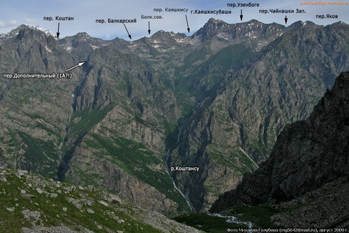 Дополнительный (Коштанский), перевал