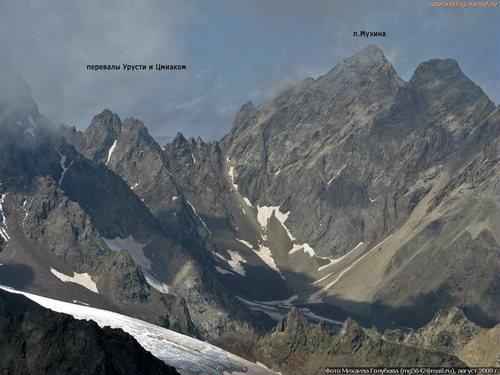 Урусти, ледник