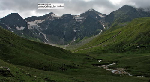 Узенбоге, ледник