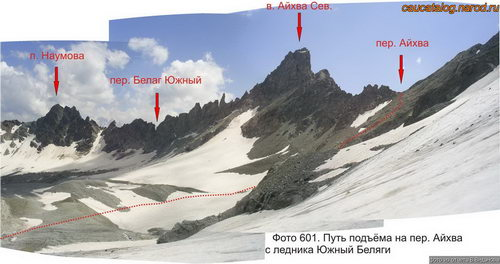 Наумова пик, вершина