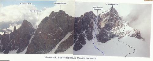 Седло Кавказа, перевал