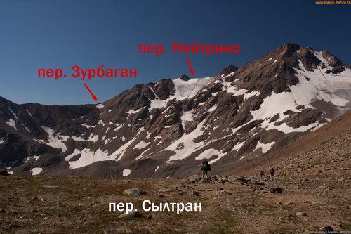 Сылтран, перевал
