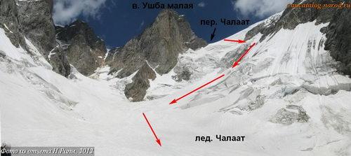 Чалаат, перевал