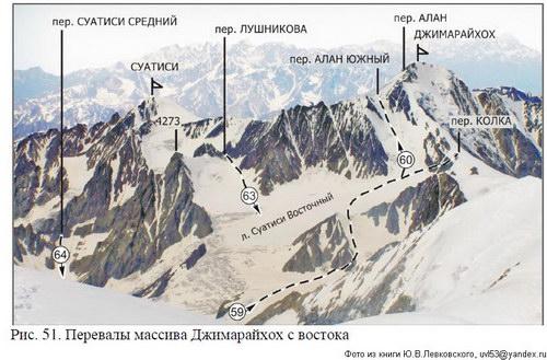 Алан (Джимарайский), перевал