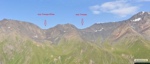 Гимара, перевал