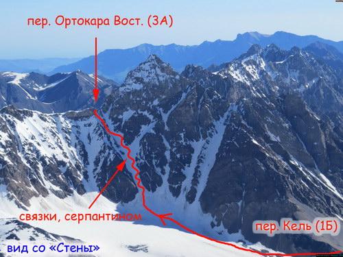 Ортокара, вершина
