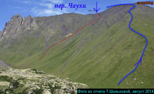 Чаухи, перевал