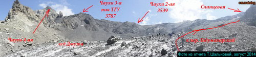Осыпной (Гудамакарский), перевал