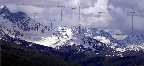 Халде, ледник