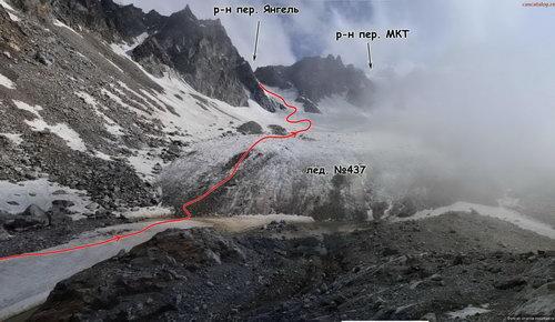 МКТ (Безенгийский), перевал