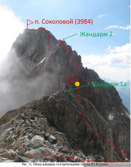 Соколовой пик, вершина