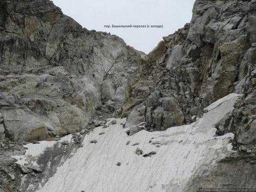 Башильский перелаз, перевал